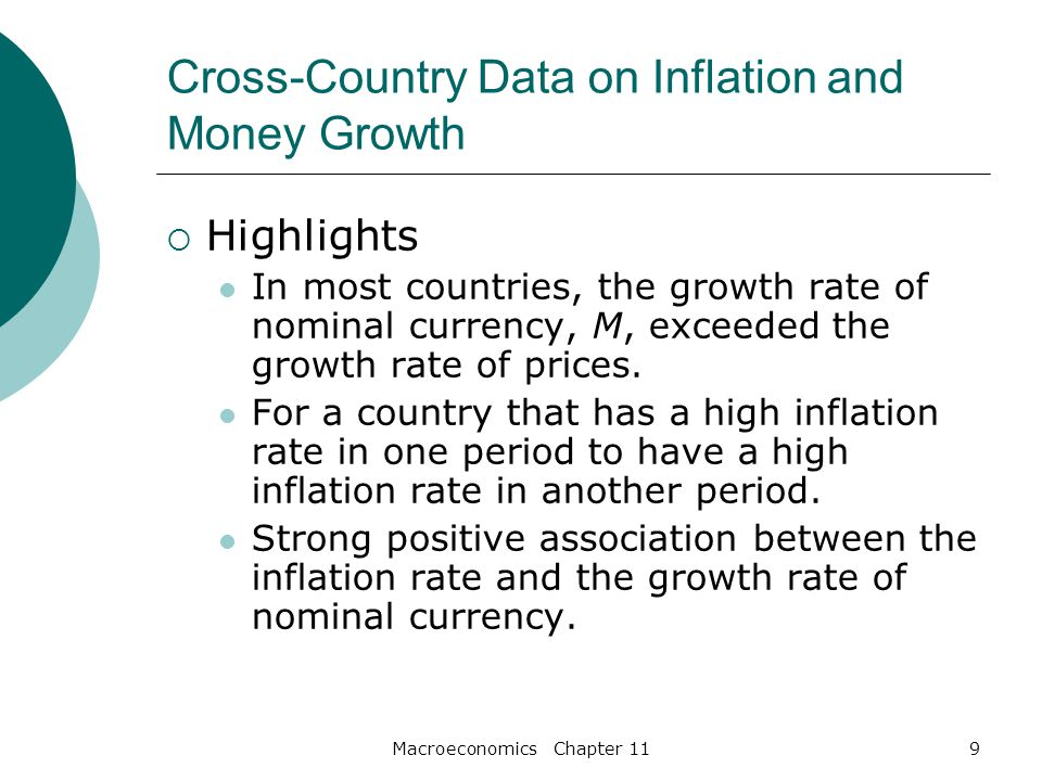 Macroeconomics Chapter 1110 Cross-Country Data on Inflation and Money Growth