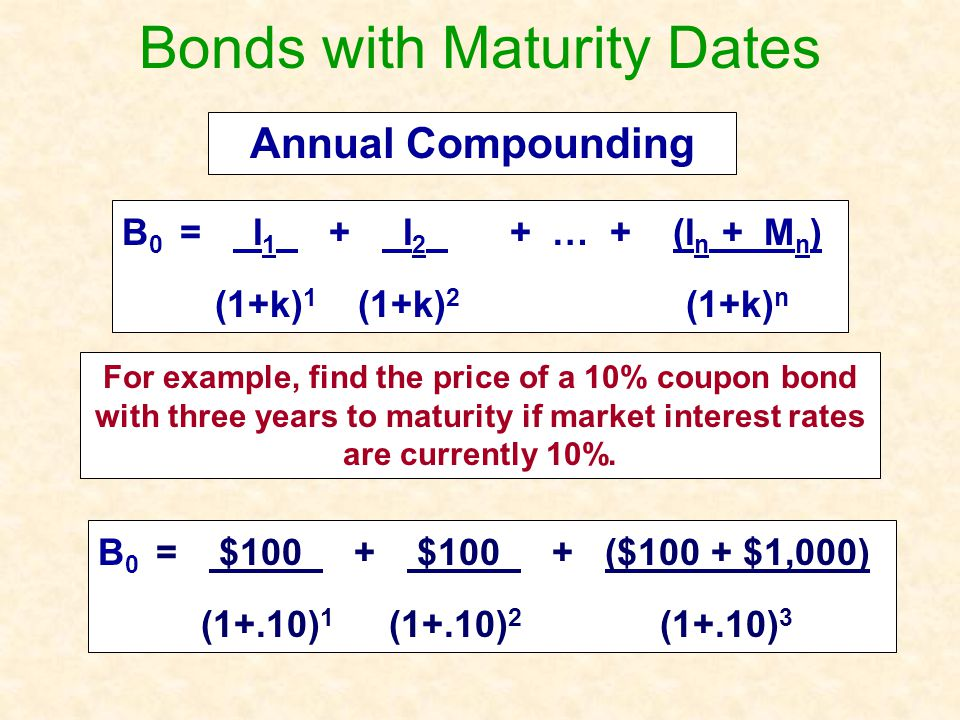 Bonds with Maturity Dates Annual Compounding B 0 = I 1 + I 2 + … + (I n + M n ) (1+k) 1 (1+k) 2 (1+k) n For example, find the price of a 10% coupon bo