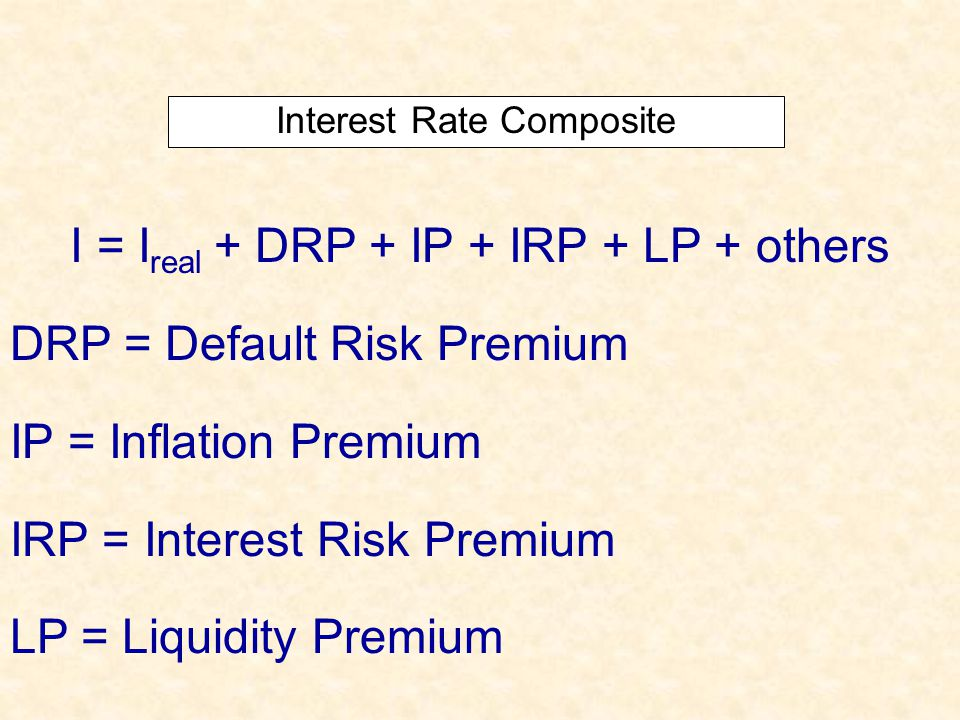 Interest Rate Composite I = I real + DRP + IP + IRP + LP + others DRP = Default Risk Premium IP = Inflation Premium IRP = Interest Risk Premium LP = L