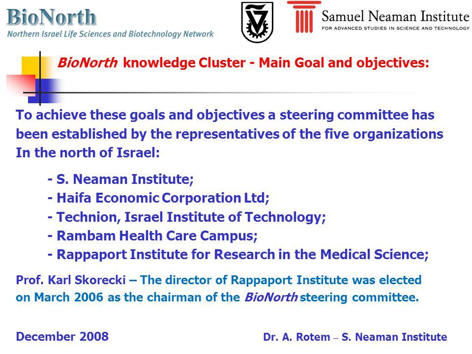 December 2008 Dr.A. Rotem – S.