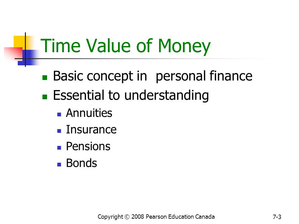 Copyright © 2008 Pearson Education Canada 7-3 Time Value of Money Basic concept in personal finance Essential to understanding Annuities Insurance Pensions Bonds