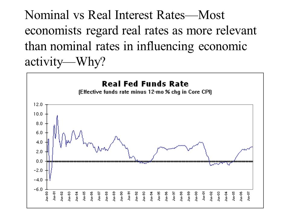 Nominal vs Real Interest Rates—Most economists regard real rates as more relevant than nominal rates in influencing economic activity—Why