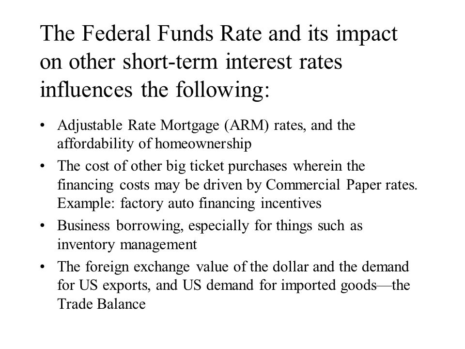 The Federal Funds Rate and its impact on other short-term interest rates influences the following: Adjustable Rate Mortgage (ARM) rates, and the affor