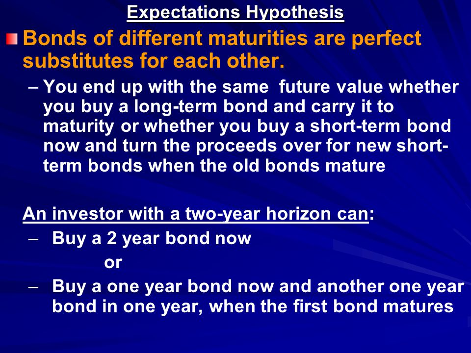 Expectations Hypothesis Bonds of different maturities are perfect substitutes for each other.