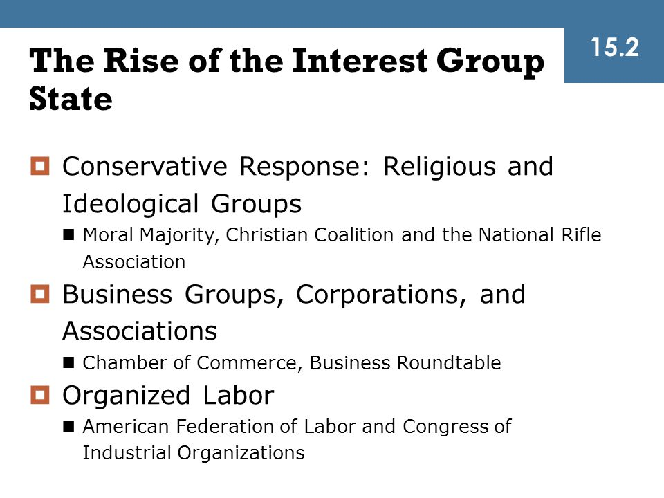  Conservative Response: Religious and Ideological Groups Moral Majority, Christian Coalition and the National Rifle Association  Business Groups, Co