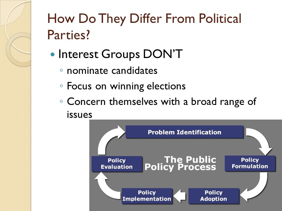 How Do They Differ From Political Parties? Interest Groups DON'T ◦ nominate candidates ◦ Focus on winning elections ◦ Concern themselves with a broad