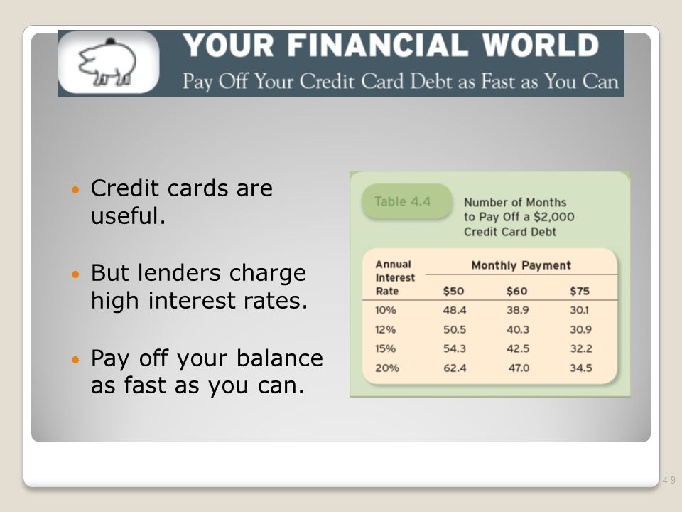 Credit cards are useful. But lenders charge high interest rates. Pay off your balance as fast as you can. 4-9