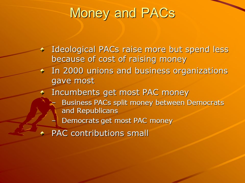 Money and PACs Ideological PACs raise more but spend less because of cost of raising money In 2000 unions and business organizations gave most Incumbents get most PAC money –Business PACs split money between Democrats and Republicans –Democrats get most PAC money PAC contributions small