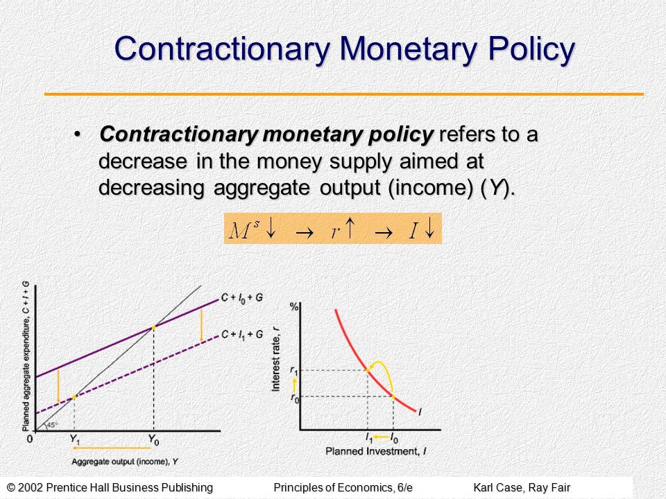 © 2002 Prentice Hall Business PublishingPrinciples of Economics, 6/eKarl Case, Ray Fair Contractionary Monetary Policy Contractionary monetary policy refers to a decrease in the money supply aimed at decreasing aggregate output (income) (Y).Contractionary monetary policy refers to a decrease in the money supply aimed at decreasing aggregate output (income) (Y).