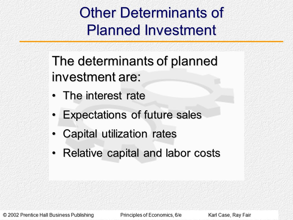 © 2002 Prentice Hall Business PublishingPrinciples of Economics, 6/eKarl Case, Ray Fair Other Determinants of Planned Investment The interest rateThe interest rate Expectations of future salesExpectations of future sales Capital utilization ratesCapital utilization rates Relative capital and labor costsRelative capital and labor costs The determinants of planned investment are:
