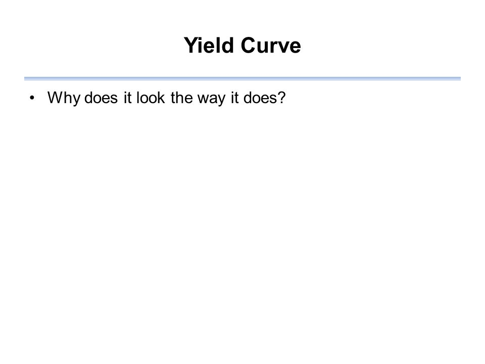 Yield Curve Why does it look the way it does