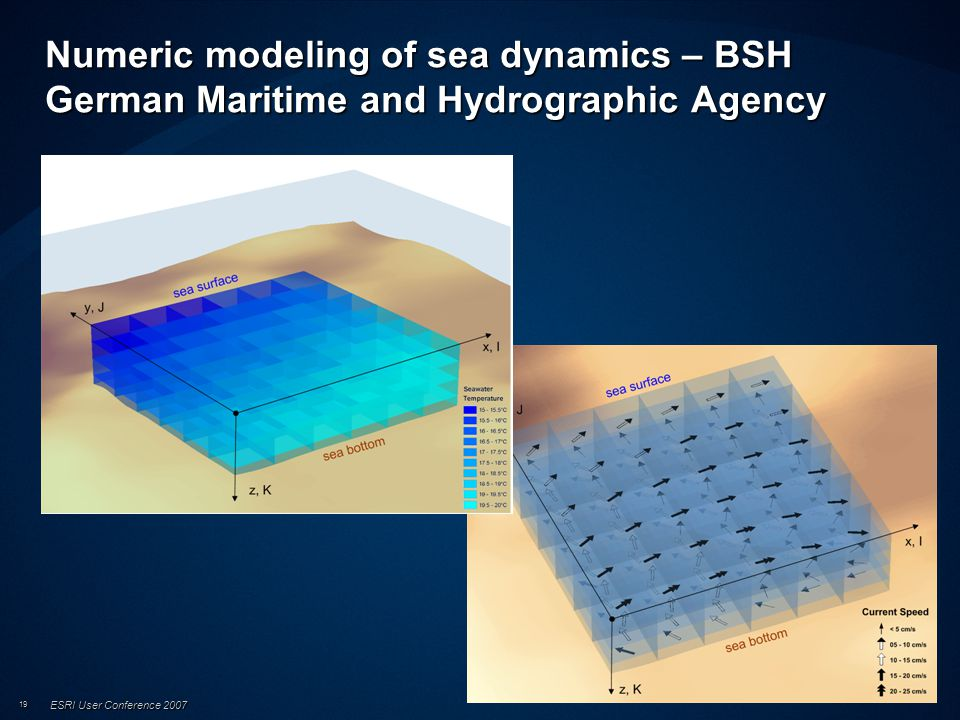 ESRI User Conference 2007 19 Numeric modeling of sea dynamics – BSH German Maritime and Hydrographic Agency