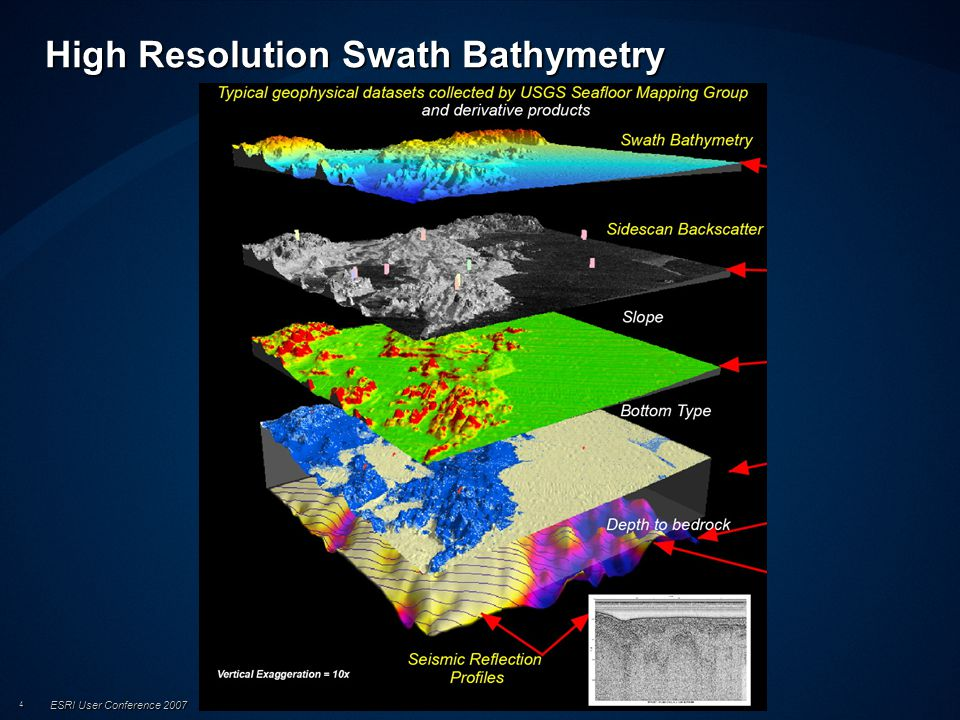 ESRI User Conference 2007 4 High Resolution Swath Bathymetry