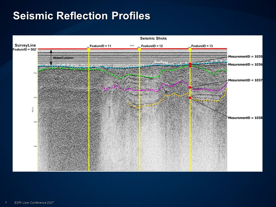 ESRI User Conference 2007 5 Seismic Reflection Profiles