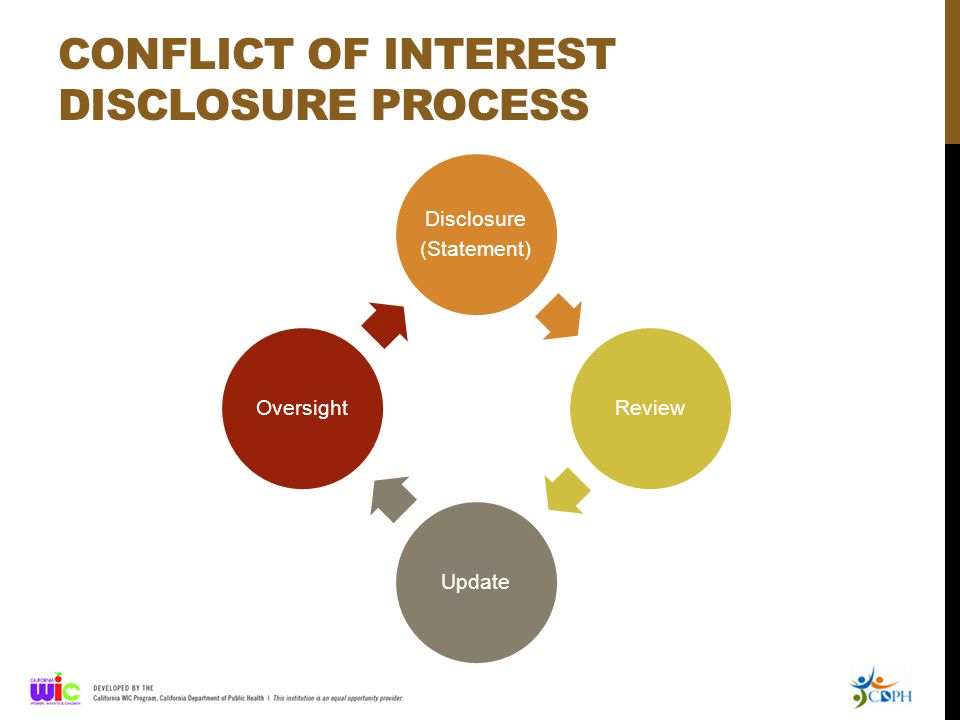 CONFLICT OF INTEREST DISCLOSURE PROCESS Disclosure (Statement) ReviewUpdateOversight