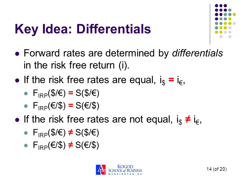 Key Idea: Differentials Forward rates are determined by differentials in the risk free return (i). If the risk free rates are equal, i $ = i €, F IRP