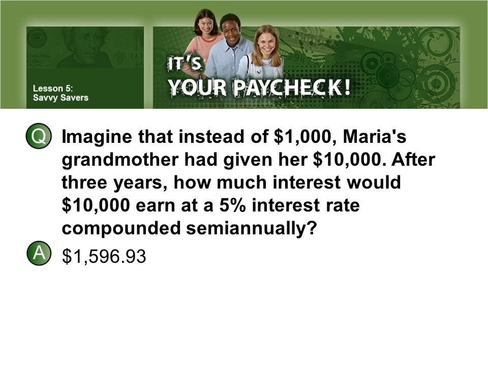 Imagine that instead of $1,000, Maria's grandmother had given her $10,000. After three years, how much interest would $10,000 earn at a 5% interest ra