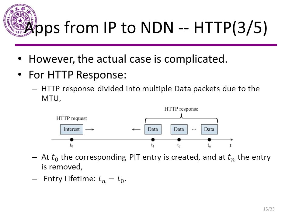Apps from IP to NDN -- HTTP(3/5) 15/33