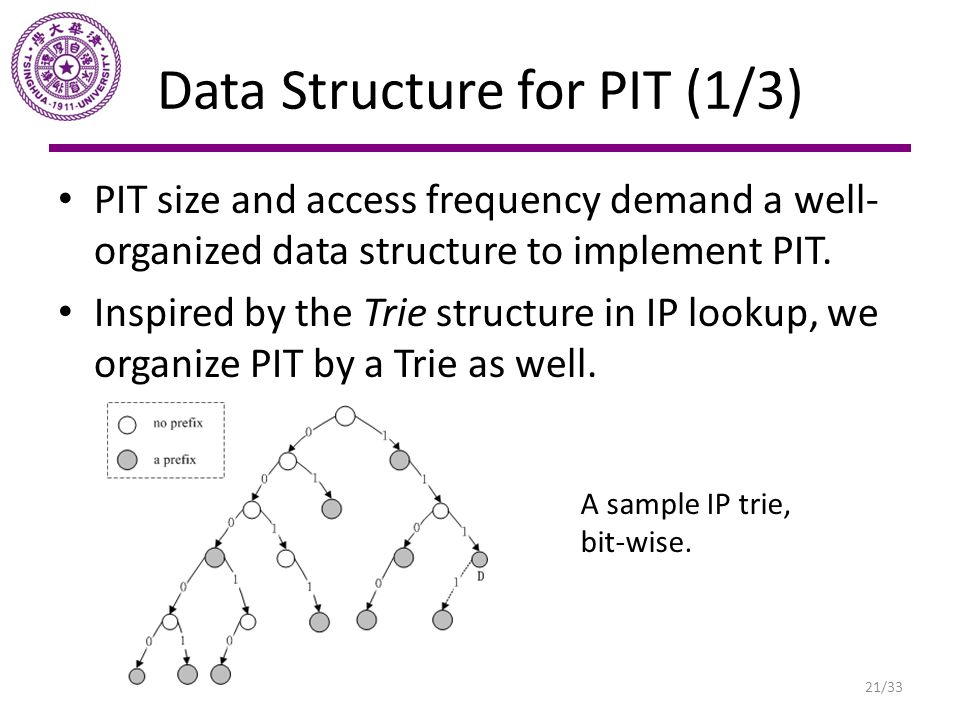 Data Structure for PIT (1/3) PIT size and access frequency demand a well- organized data structure to implement PIT. Inspired by the Trie structure in