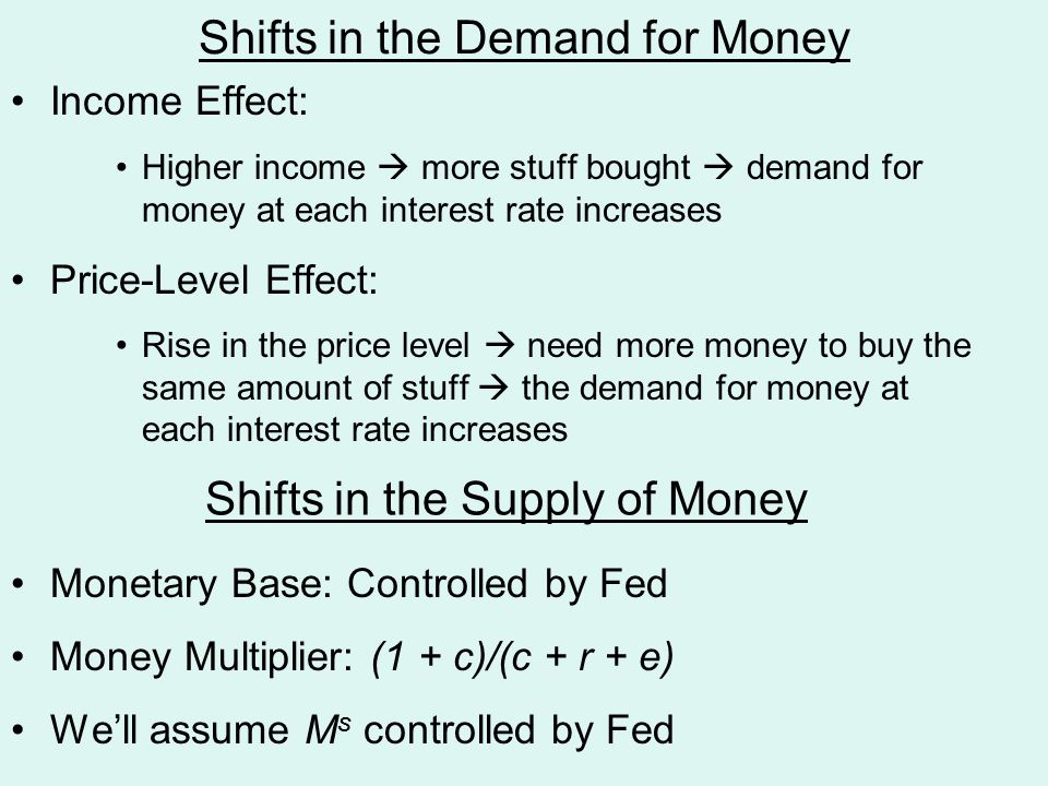 Shifts in the Demand for Money Income Effect: Higher income  more stuff bought  demand for money at each interest rate increases Price-Level Effect: Rise in the price level  need more money to buy the same amount of stuff  the demand for money at each interest rate increases Monetary Base: Controlled by Fed Money Multiplier: (1 + c)/(c + r + e) We'll assume M s controlled by Fed Shifts in the Supply of Money