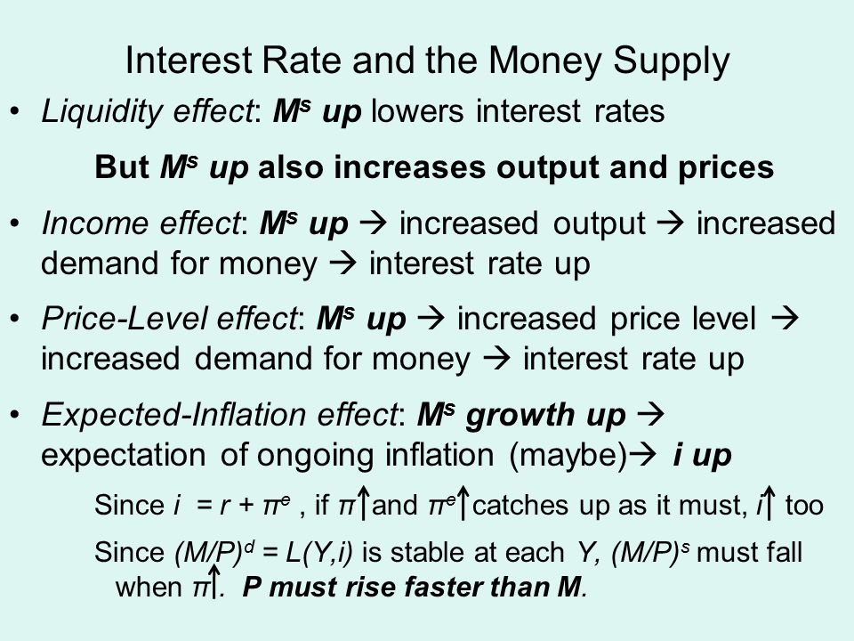 Interest Rate and the Money Supply Liquidity effect: M s up lowers interest rates But M s up also increases output and prices Income effect: M s up  increased output  increased demand for money  interest rate up Price-Level effect: M s up  increased price level  increased demand for money  interest rate up Expected-Inflation effect: M s growth up  expectation of ongoing inflation (maybe)  i up Since i = r + π e, if π and π e catches up as it must, i too Since (M/P) d = L(Y,i) is stable at each Y, (M/P) s must fall when π.