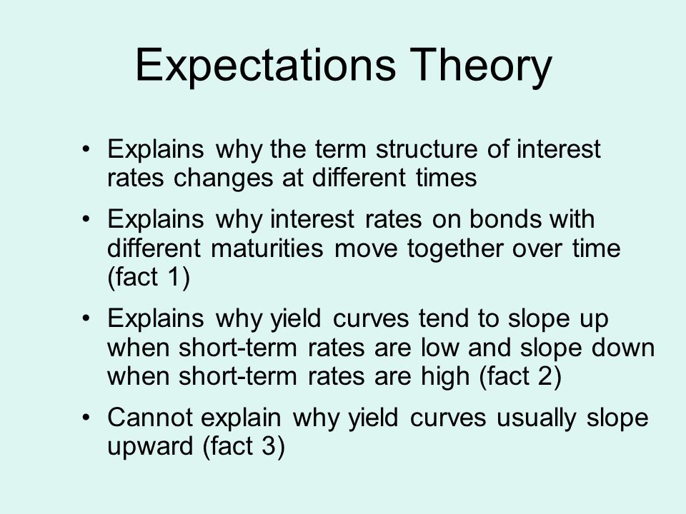 Expectations Theory Explains why the term structure of interest rates changes at different times Explains why interest rates on bonds with different maturities move together over time (fact 1) Explains why yield curves tend to slope up when short-term rates are low and slope down when short-term rates are high (fact 2) Cannot explain why yield curves usually slope upward (fact 3)