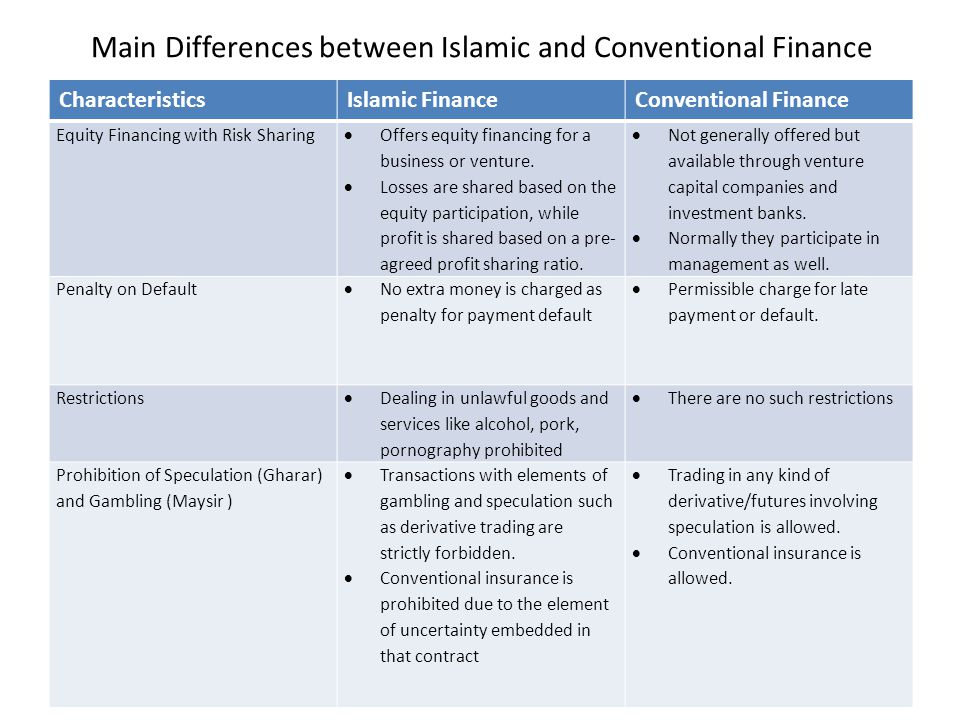 Conventional FinanceIslamic FinanceCharacteristics  Not generally offered but available through venture capital companies and investment banks.  Nor