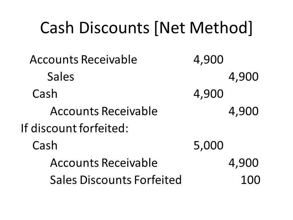 Cash Discounts [Net Method] Accounts Receivable4,900 Sales 4,900 Cash4,900 Accounts Receivable 4,900 If discount forfeited: Cash5,000 Accounts Receiva