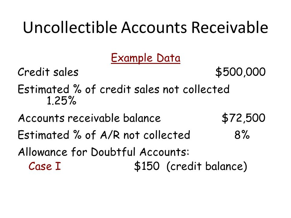 Uncollectible Accounts Receivable Example Data Credit sales $500,000 Estimated % of credit sales not collected 1.25% Accounts receivable balance $72,5