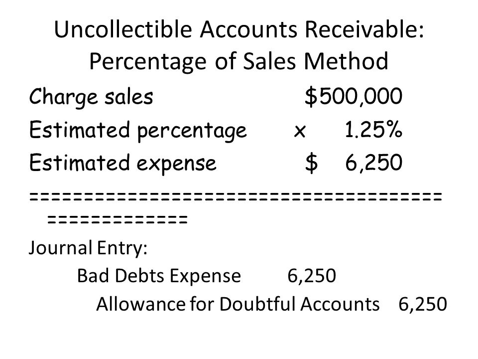 Uncollectible Accounts Receivable: Percentage of Sales Method Charge sales$500,000 Estimated percentagex 1.25% Estimated expense$ 6,250 ==============