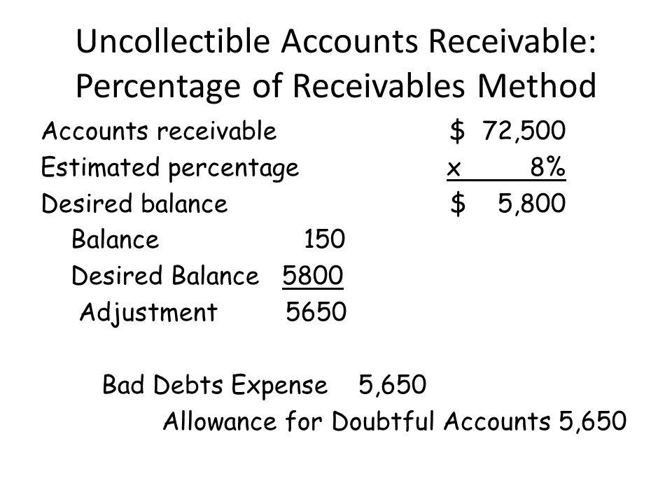 Uncollectible Accounts Receivable: Percentage of Receivables Method Accounts receivable$ 72,500 Estimated percentagex 8% Desired balance$ 5,800 Balanc
