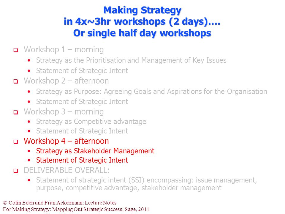 © Colin Eden and Fran Ackermann: Lecture Notes For Making Strategy: Mapping Out Strategic Success, Sage, 2011 Making Strategy in 4x~3hr workshops (2 d