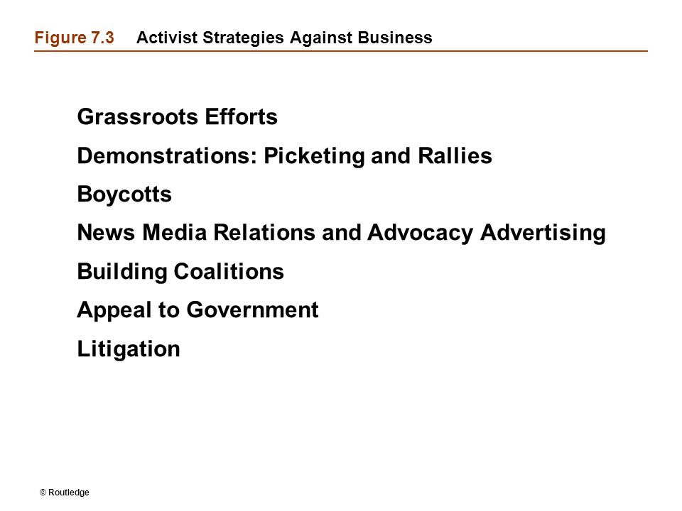 © Routledge Figure 7.3Activist Strategies Against Business Grassroots Efforts Demonstrations: Picketing and Rallies Boycotts News Media Relations and Advocacy Advertising Building Coalitions Appeal to Government Litigation