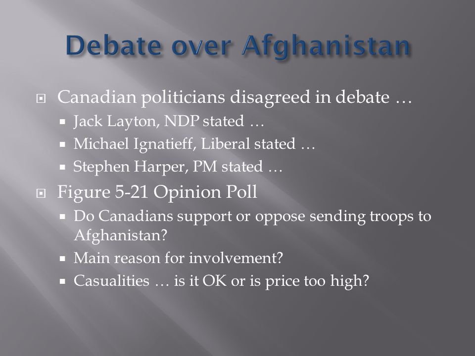  Canadian politicians disagreed in debate …  Jack Layton, NDP stated …  Michael Ignatieff, Liberal stated …  Stephen Harper, PM stated …  Figure