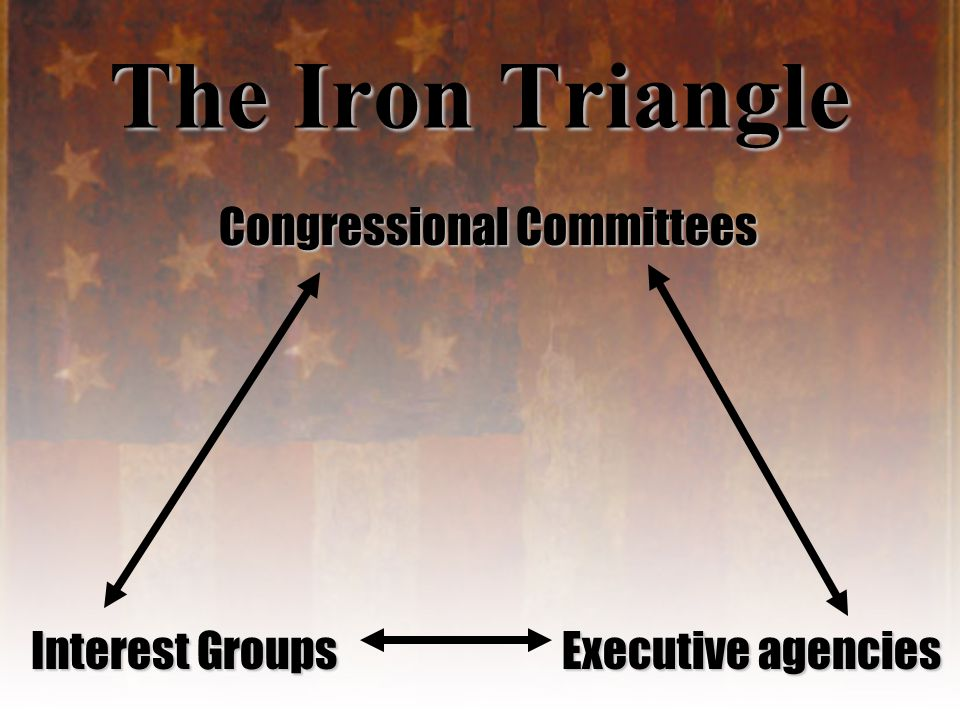 The Iron Triangle Congressional Committees Interest Groups Executive agencies