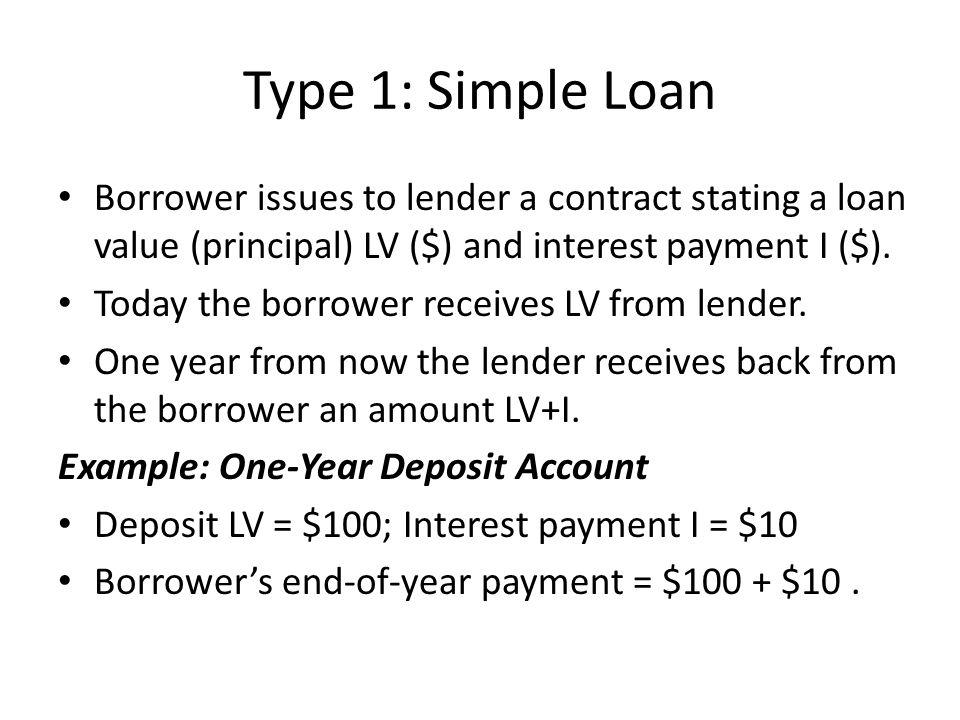 Simple Loan cont'd