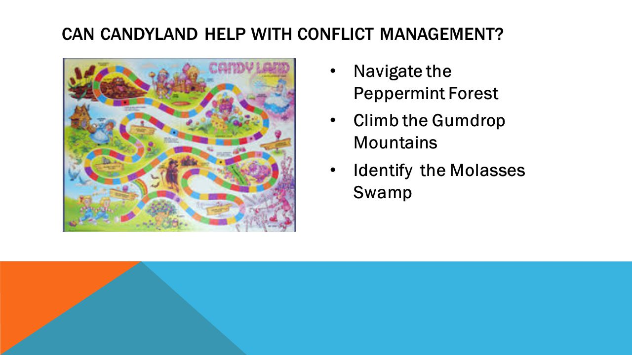Navigate the Peppermint Forest Climb the Gumdrop Mountains Identify the Molasses Swamp CAN CANDYLAND HELP WITH CONFLICT MANAGEMENT?