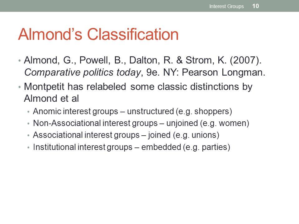 Almond's Classification Almond, G., Powell, B., Dalton, R.