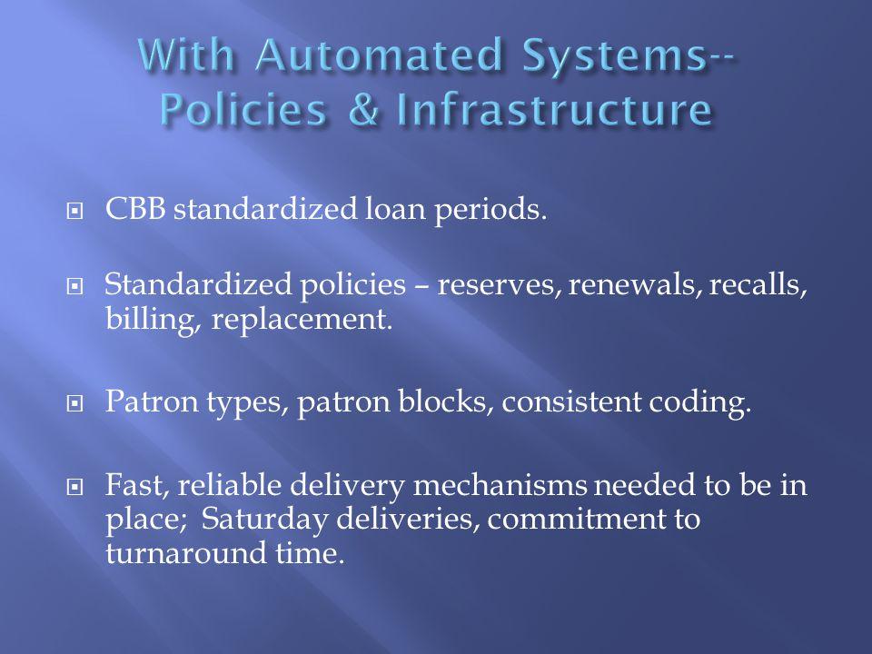 CBB standardized loan periods.