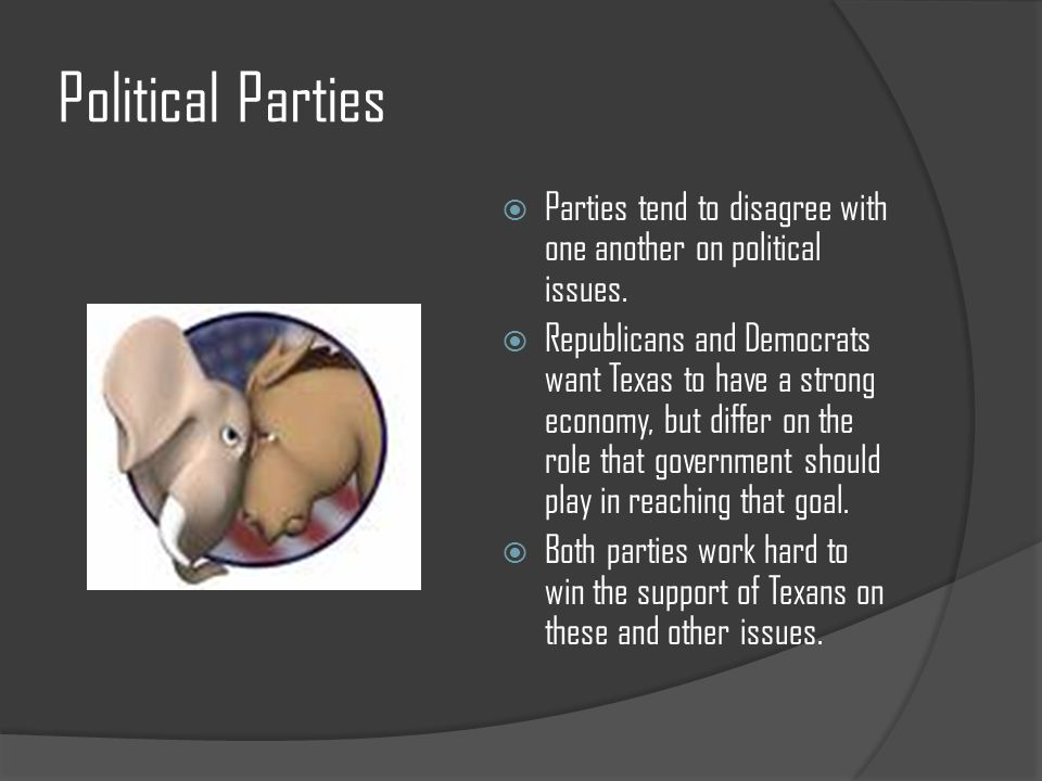 Political Parties  Parties tend to disagree with one another on political issues.  Republicans and Democrats want Texas to have a strong economy, bu