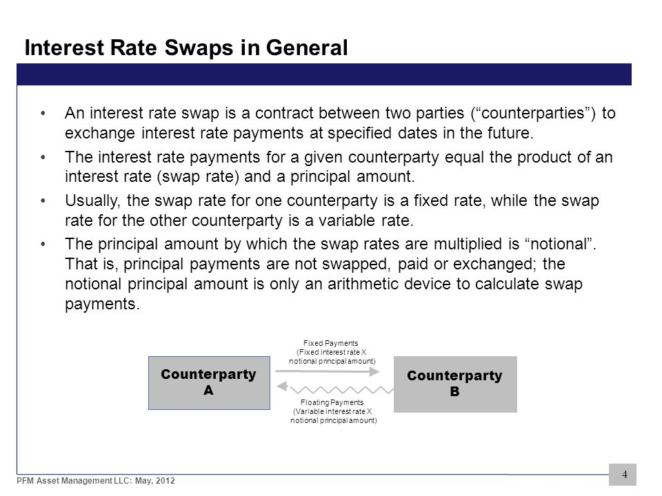 4 PFM Asset Management LLC: May, 2012 Interest Rate Swaps in General An interest rate swap is a contract between two parties ( counterparties ) to exchange interest rate payments at specified dates in the future.