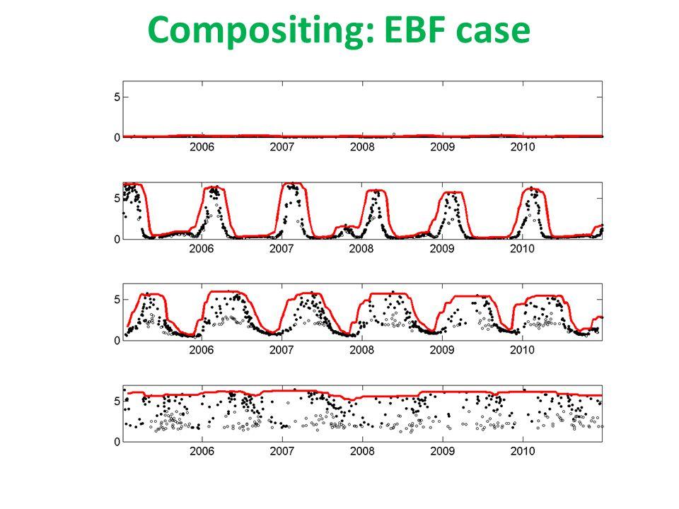 Compositing: EBF case