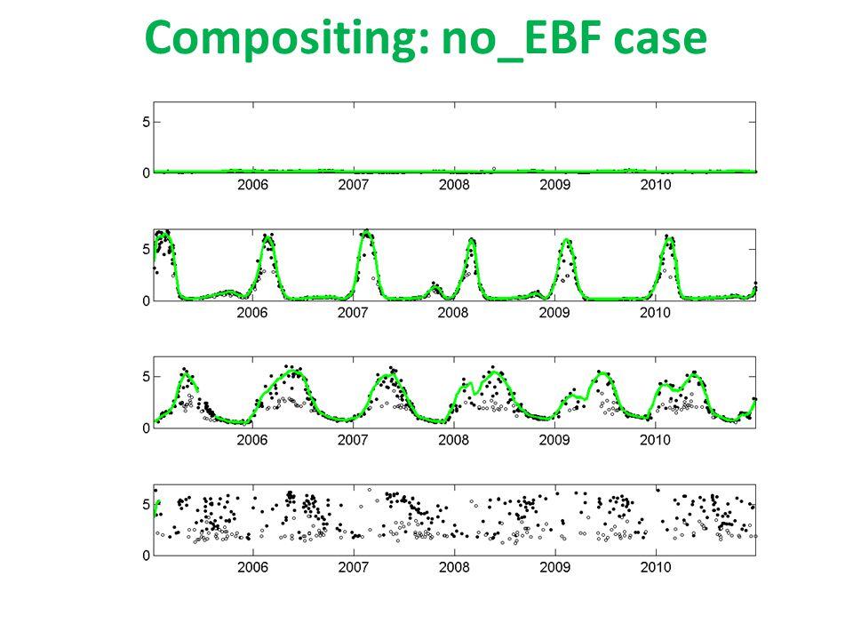 Compositing: no_EBF case