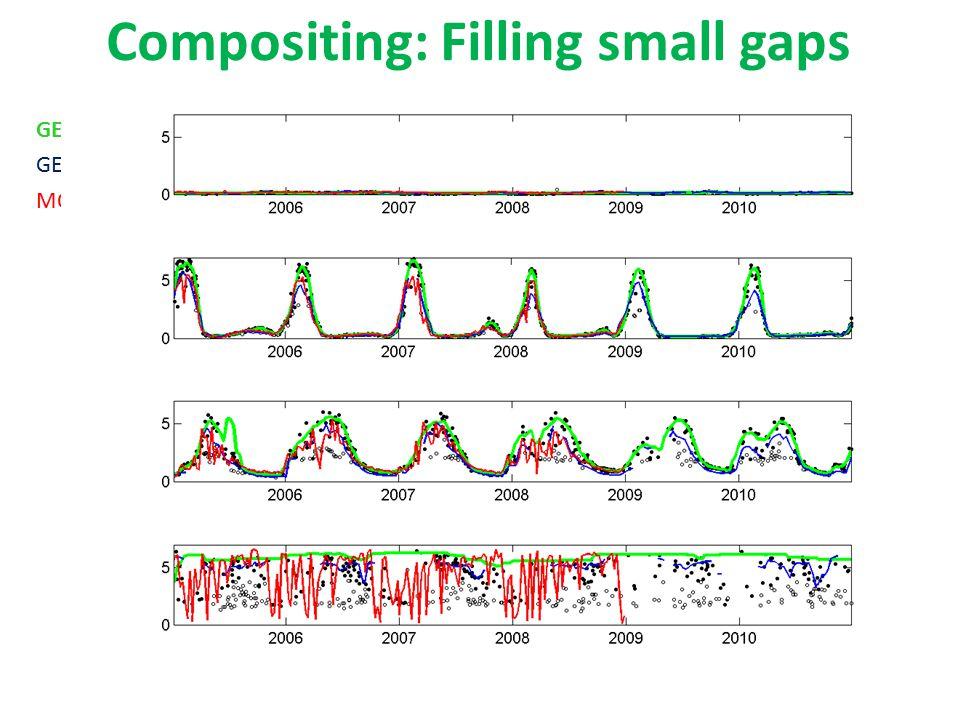 GEOV3 GEOV1 MODIS Compositing: Filling small gaps
