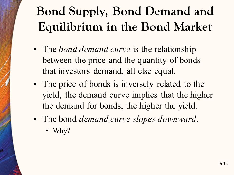 6-32 Bond Supply, Bond Demand and Equilibrium in the Bond Market The bond demand curve is the relationship between the price and the quantity of bonds