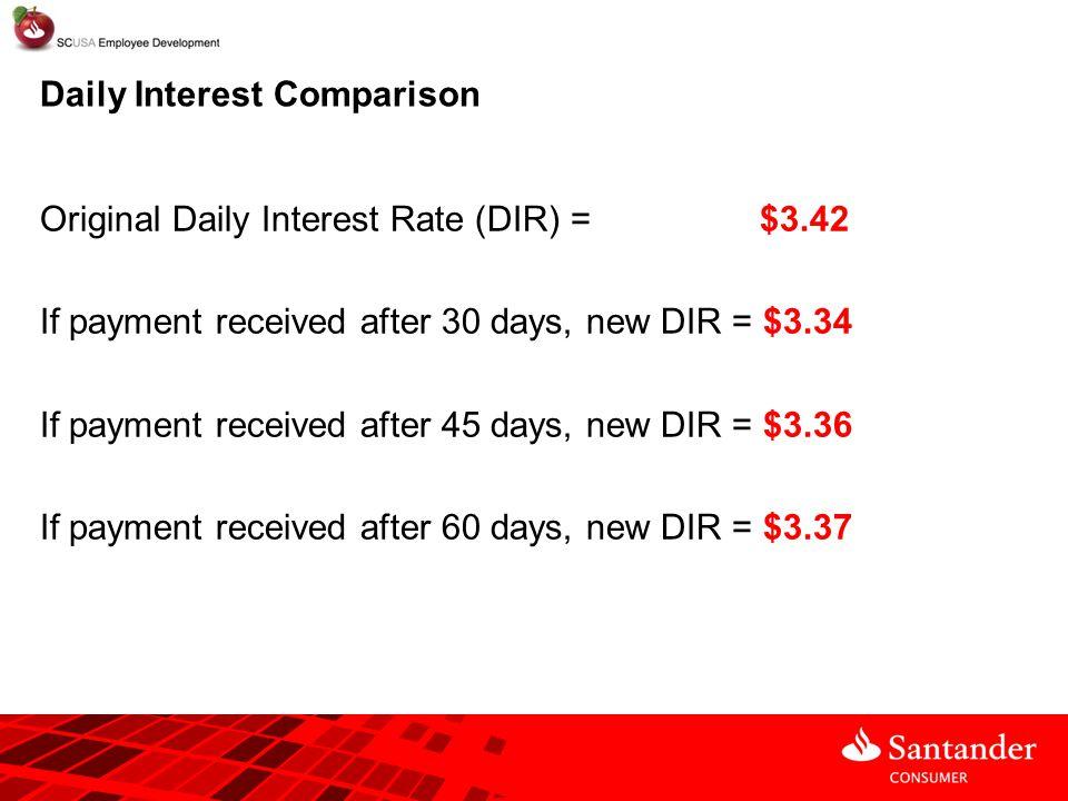Original Daily Interest Rate (DIR) = $3.42 If payment received after 30 days, new DIR = $3.34 If payment received after 45 days, new DIR = $3.36 If pa