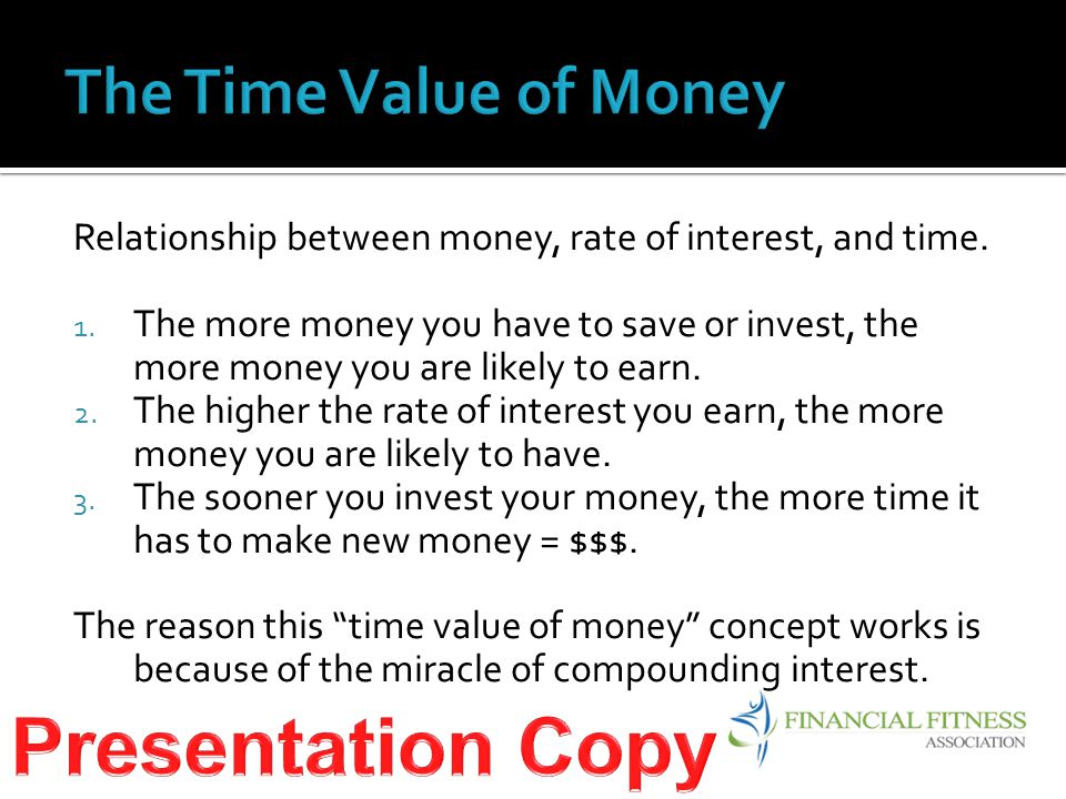 Relationship between money, rate of interest, and time.