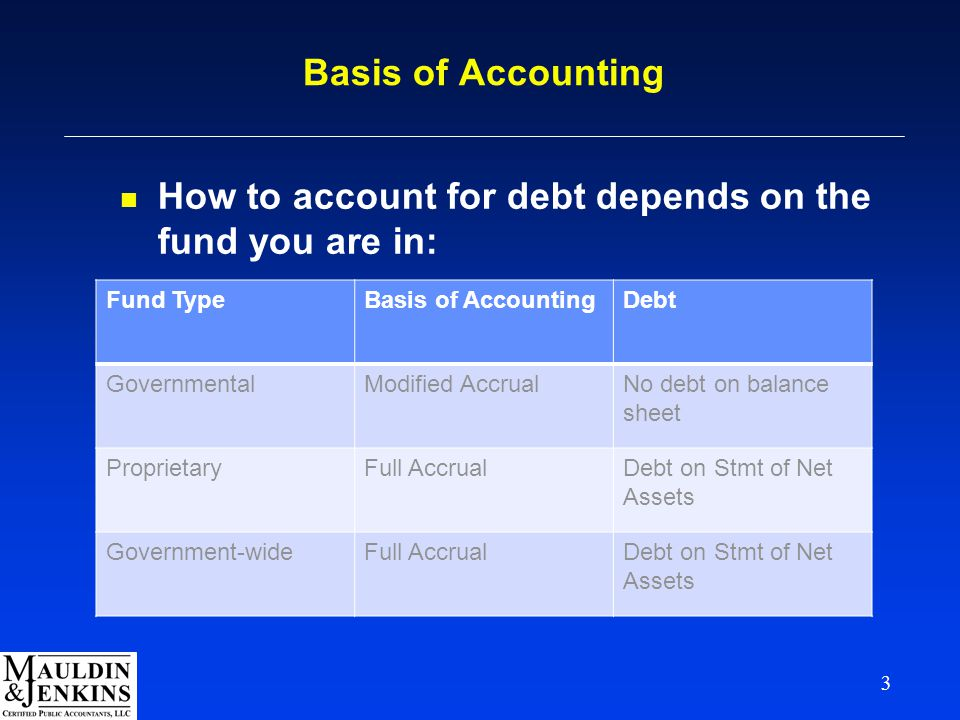 3 Basis of Accounting n How to account for debt depends on the fund you are in: Fund TypeBasis of AccountingDebt GovernmentalModified AccrualNo debt o