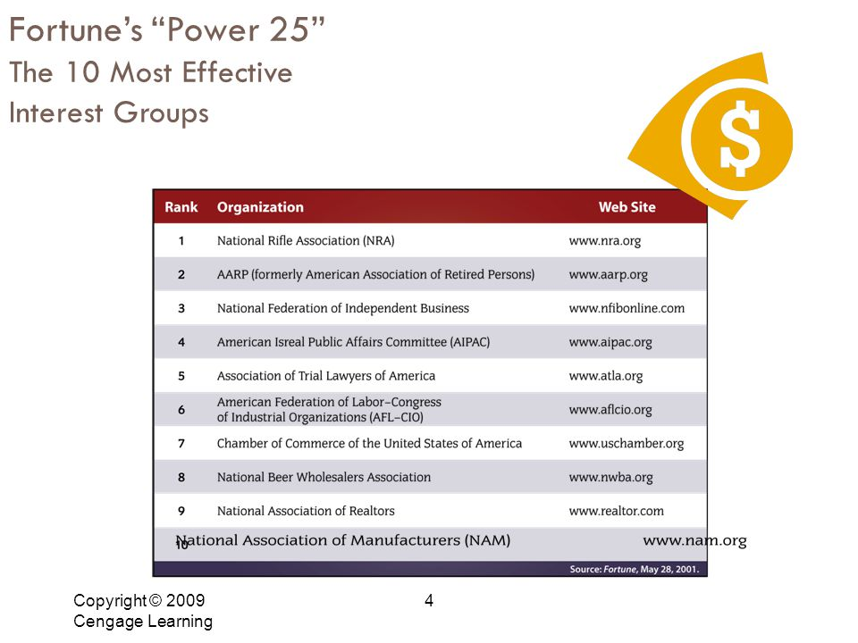 Copyright © 2009 Cengage Learning 4 Fortune's Power 25 The 10 Most Effective Interest Groups