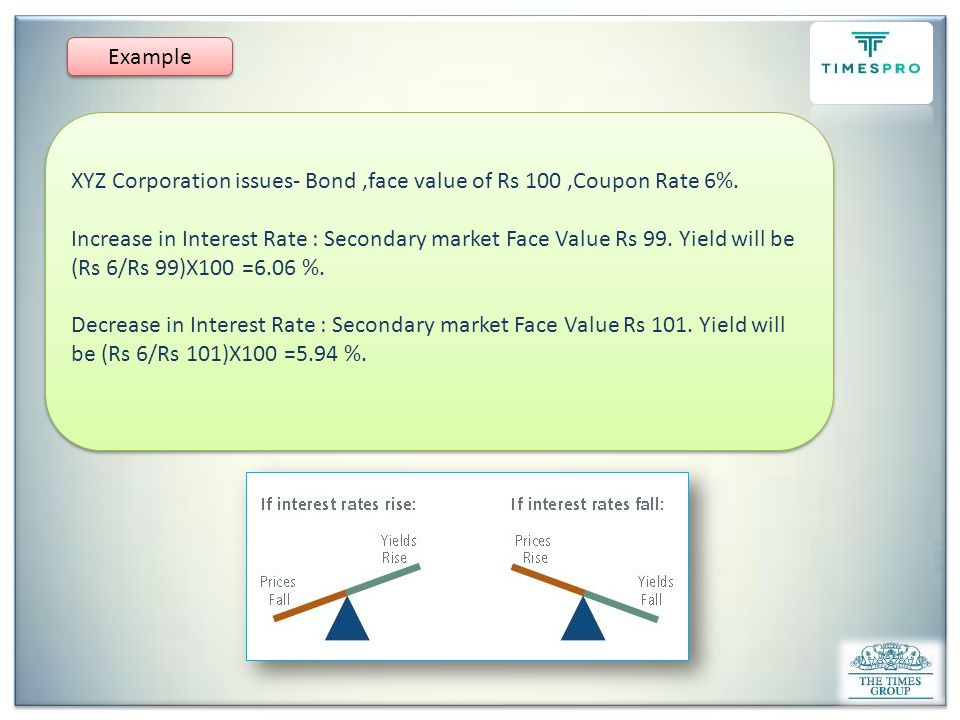 Example XYZ Corporation issues- Bond,face value of Rs 100,Coupon Rate 6%.